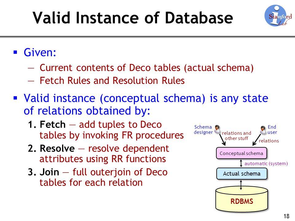Valid Instance of Database