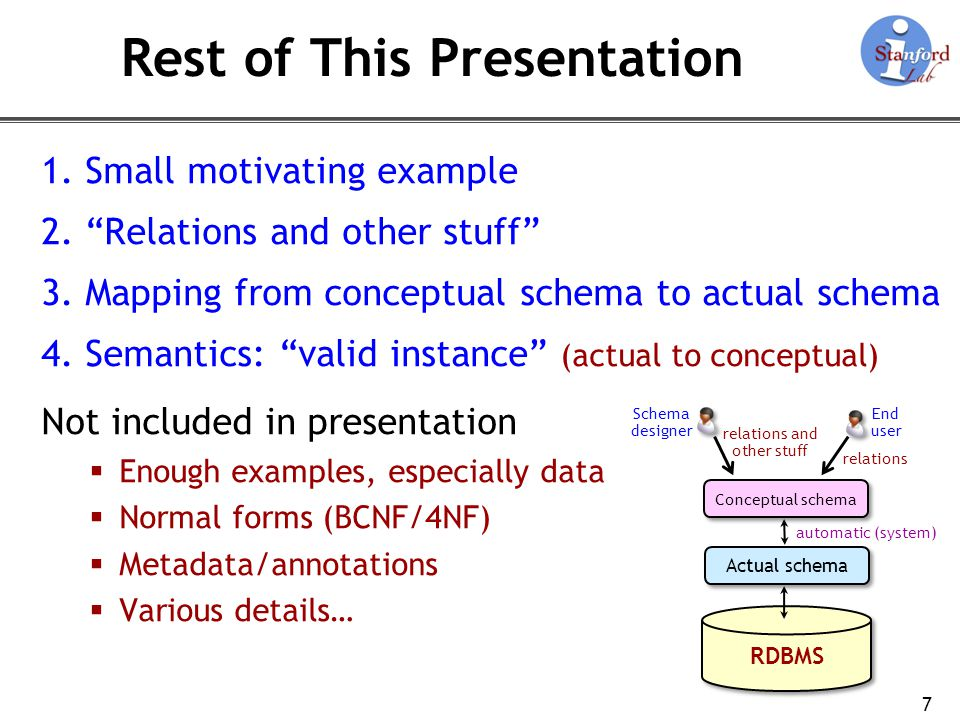 Rest of This Presentation