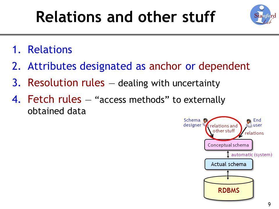 Relations and other stuff