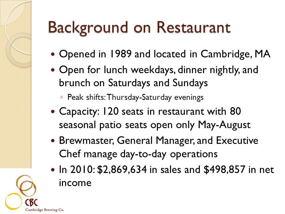 Background on Restaurant