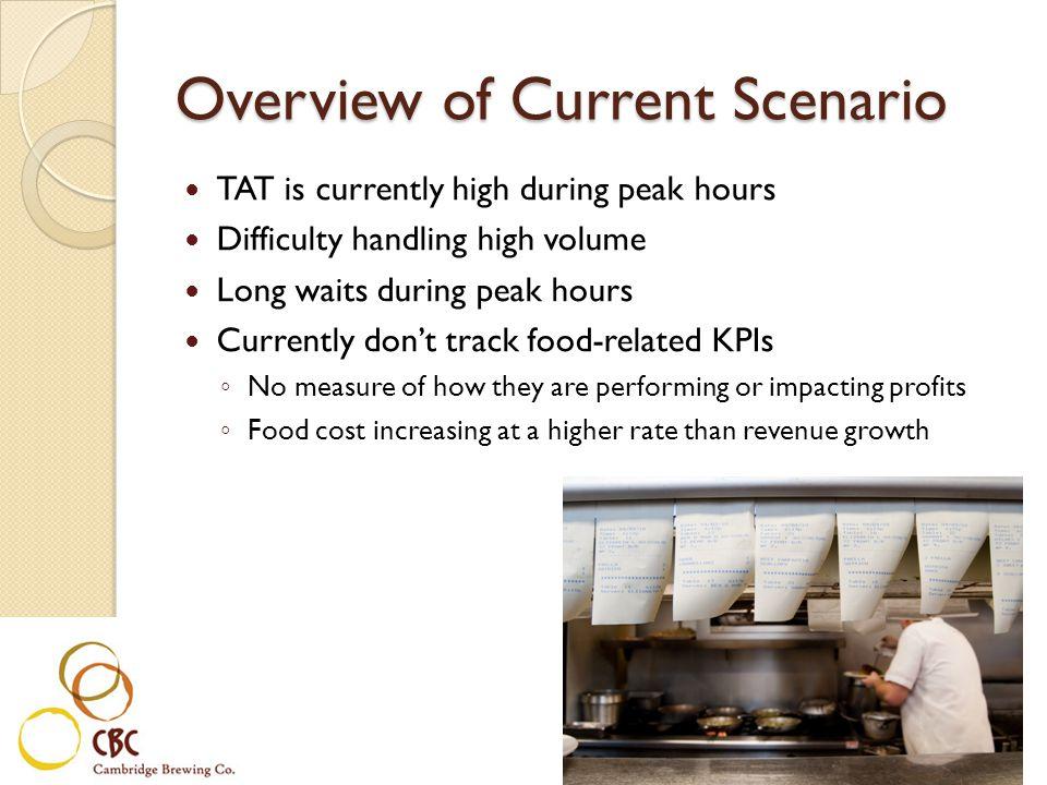 Overview of Current Scenario