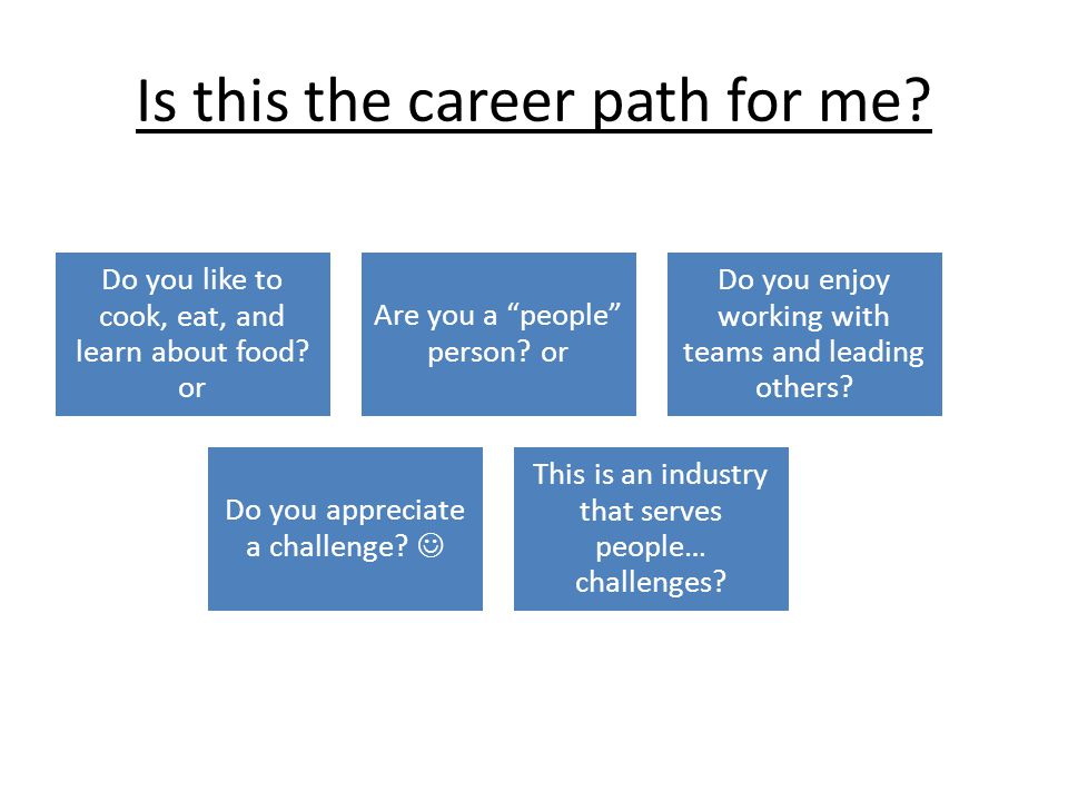 Is this the career path for me