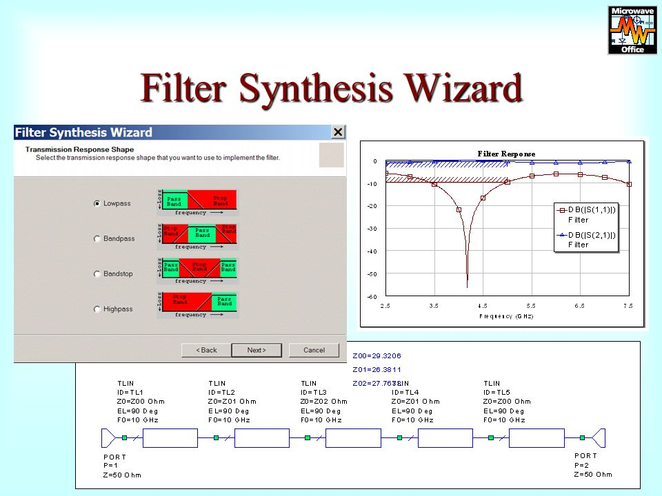 Filter Synthesis Wizard