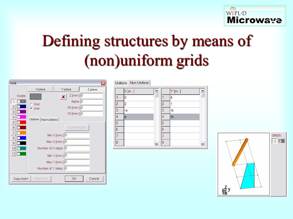 Defining structures by means of (non)uniform grids