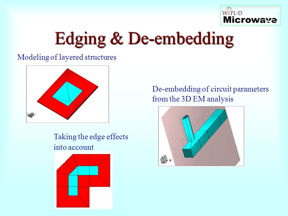 Edging & De-embedding Modeling of layered structures. De-embedding of circuit parameters from the 3D EM analysis.