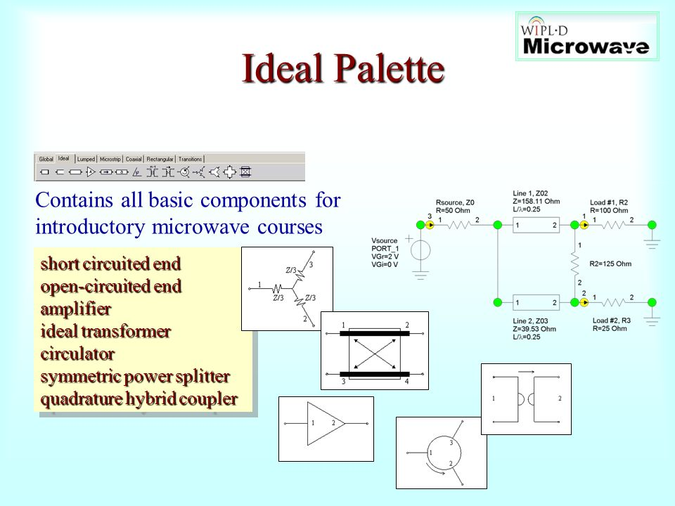 Ideal Palette Contains all basic components for