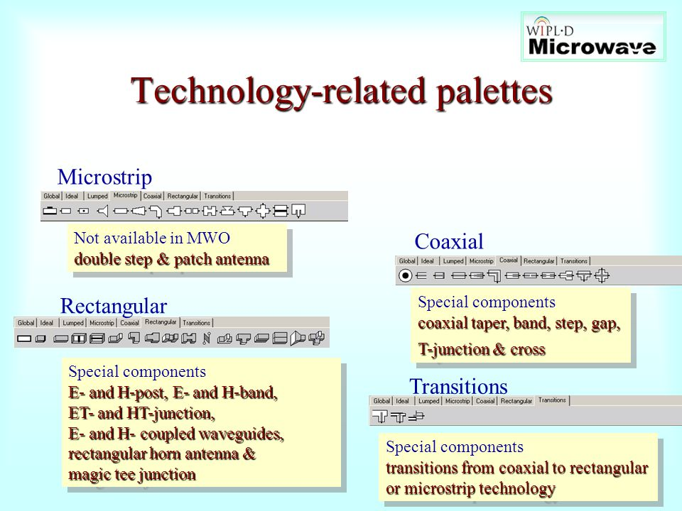 Technology-related palettes