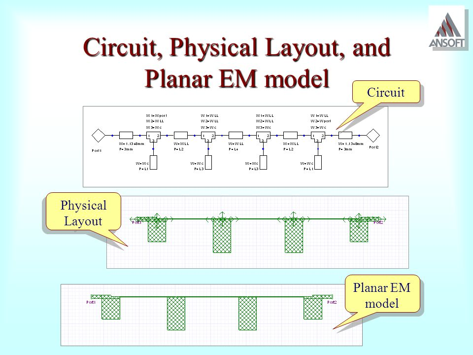 Circuit, Physical Layout, and Planar EM model