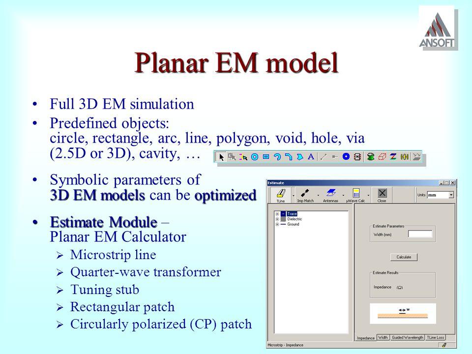 Planar EM model Full 3D EM simulation
