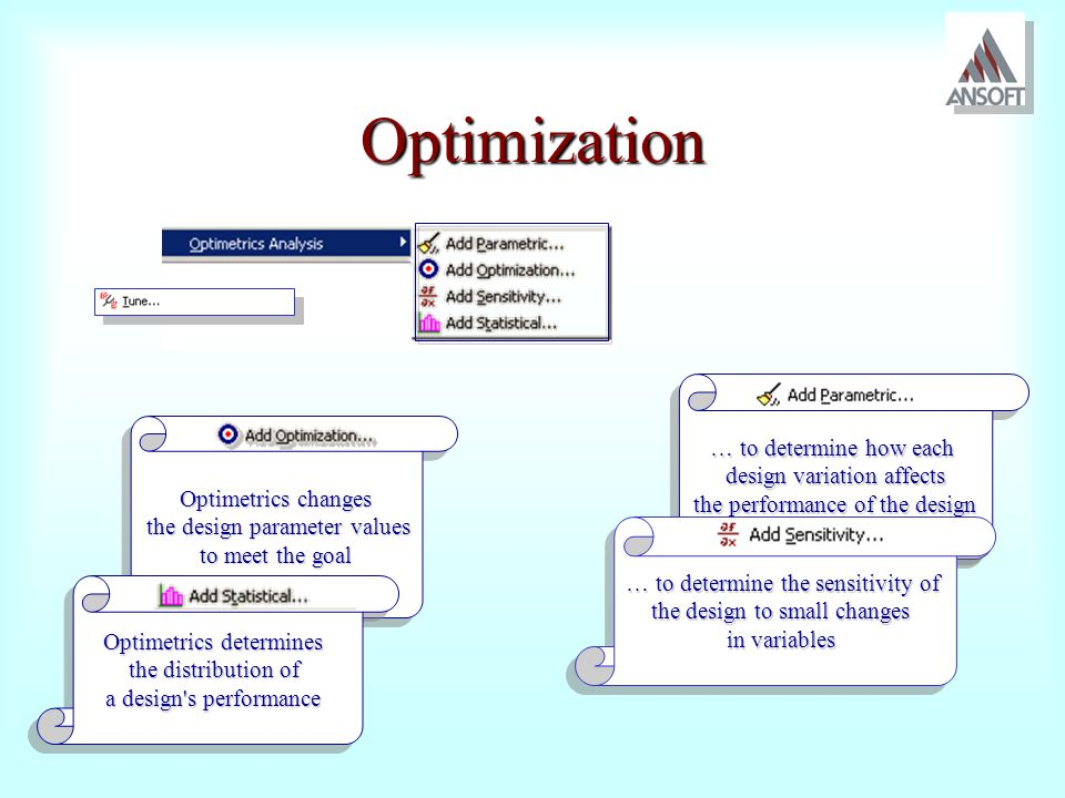 Optimization … to determine how each design variation affects the performance of the design.