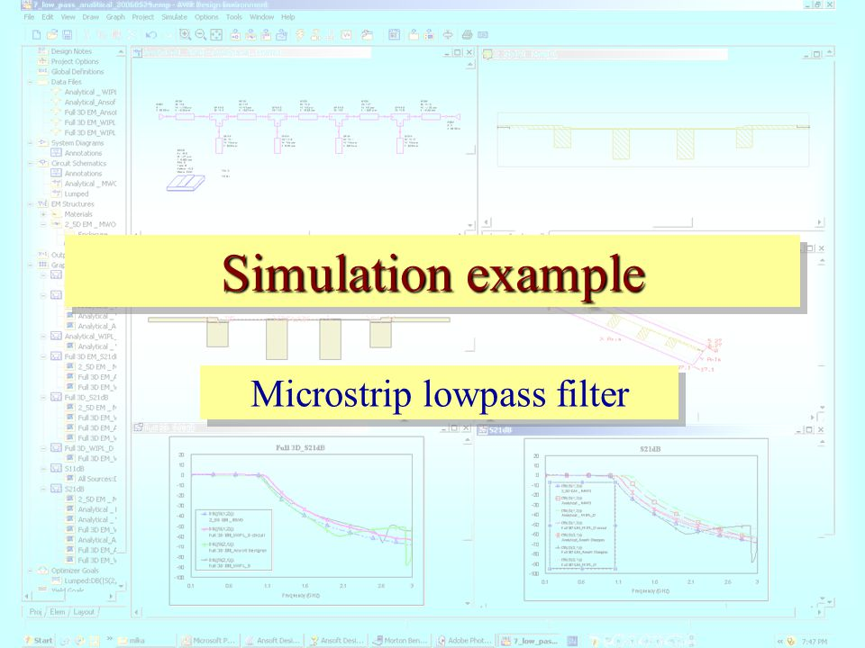 Microstrip lowpass filter