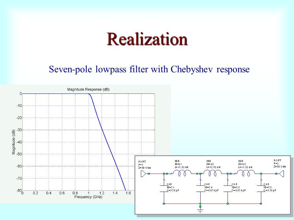 Realization Seven-pole lowpass filter with Chebyshev response