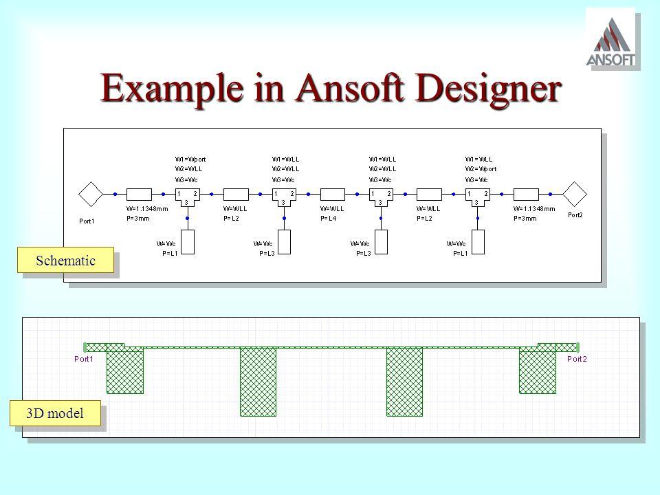Example in Ansoft Designer