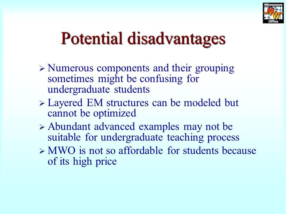 Potential disadvantages