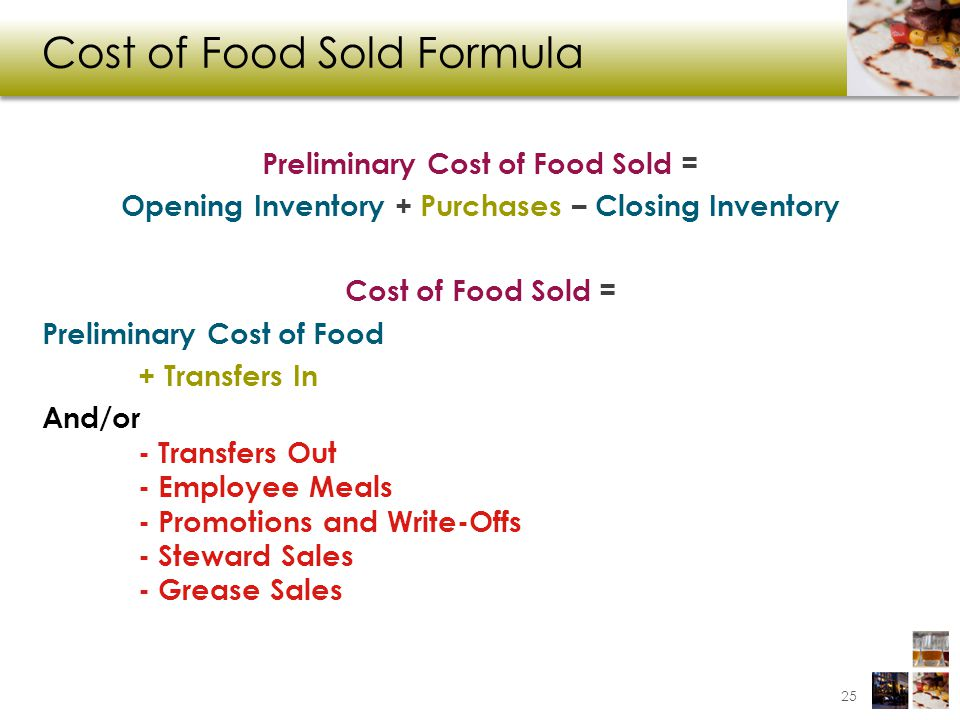 Cost of Food Sold Formula