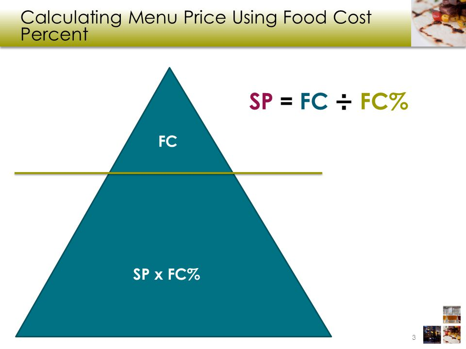 Calculating Menu Price Using Food Cost Percent