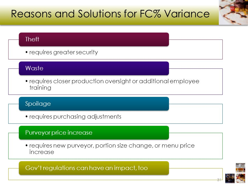 Reasons and Solutions for FC% Variance
