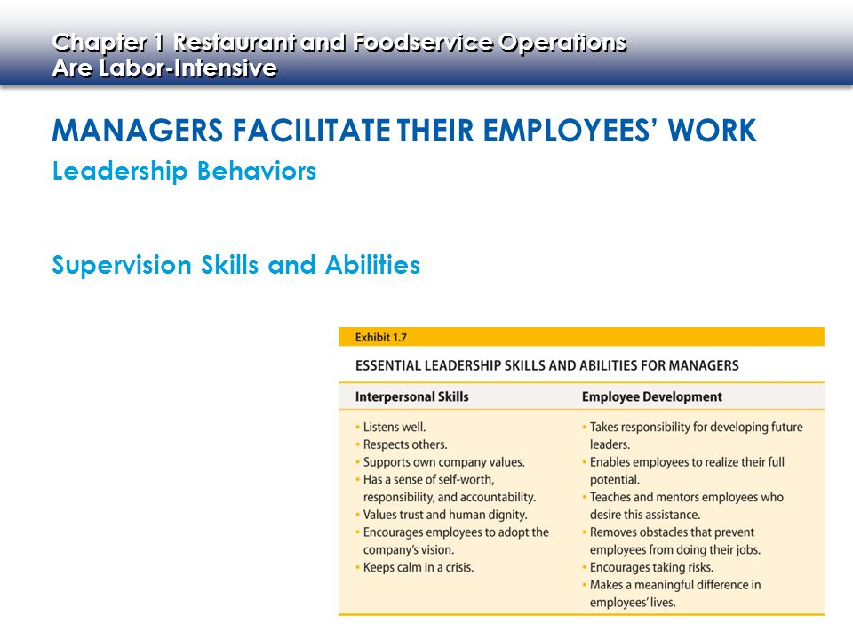 Managers Facilitate Their Employees' Work