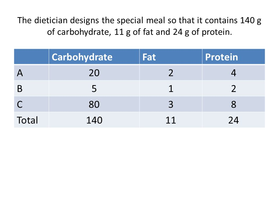 Carbohydrate Fat Protein A B 5 1 C Total
