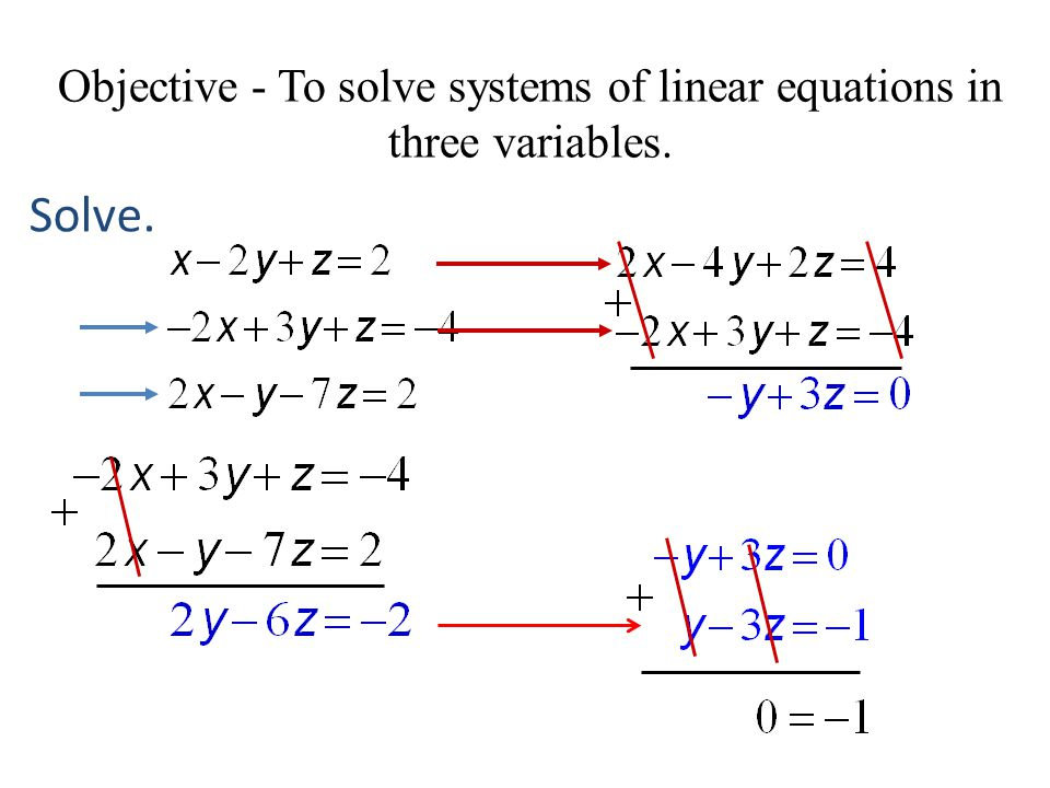 Objective - To solve systems of linear equations in three variables.