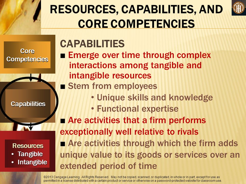 RESOURCES, CAPABILITIES, AND CORE COMPETENCIES