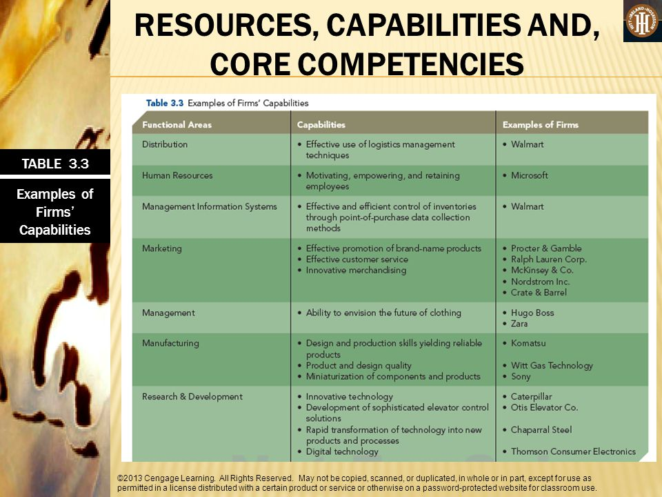 RESOURCES, CAPABILITIES AND, CORE COMPETENCIES