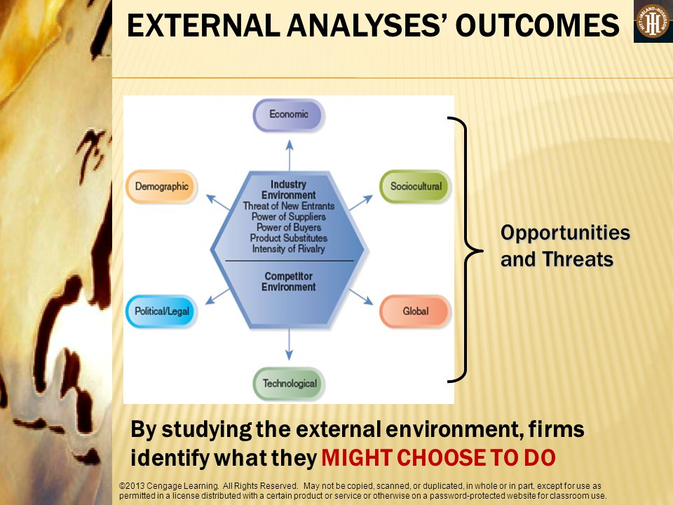 EXTERNAL ANALYSES' OUTCOMES