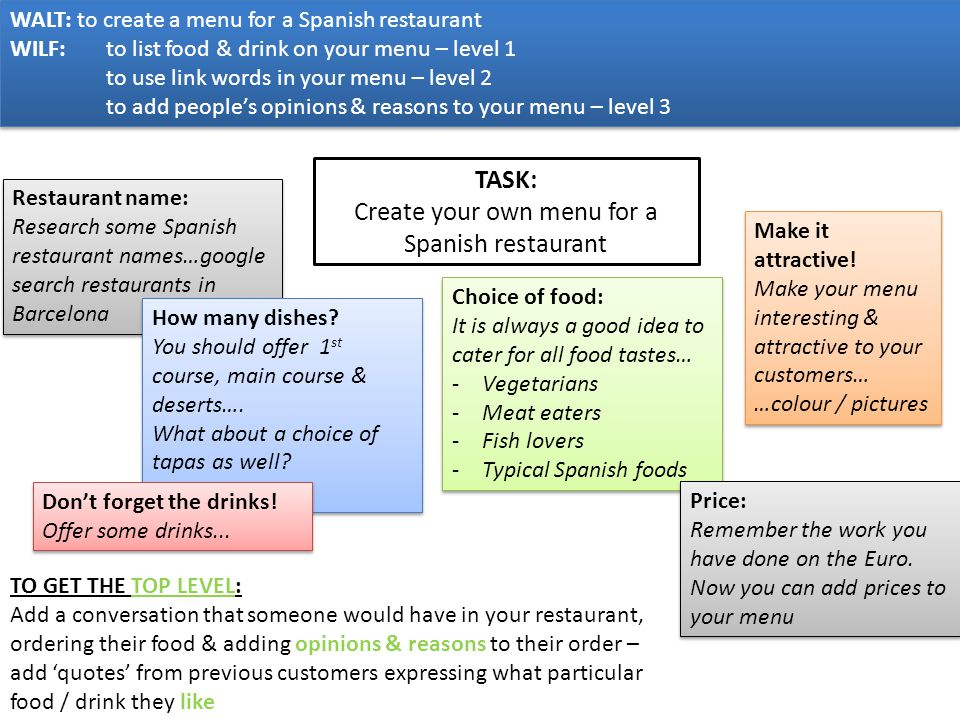 Create your own menu for a Spanish restaurant