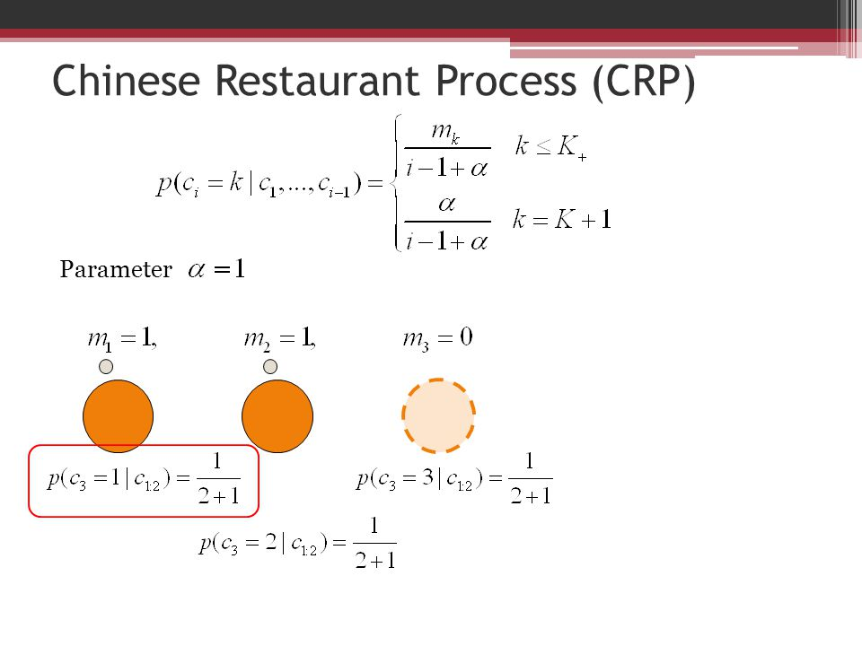 Chinese Restaurant Process (CRP)