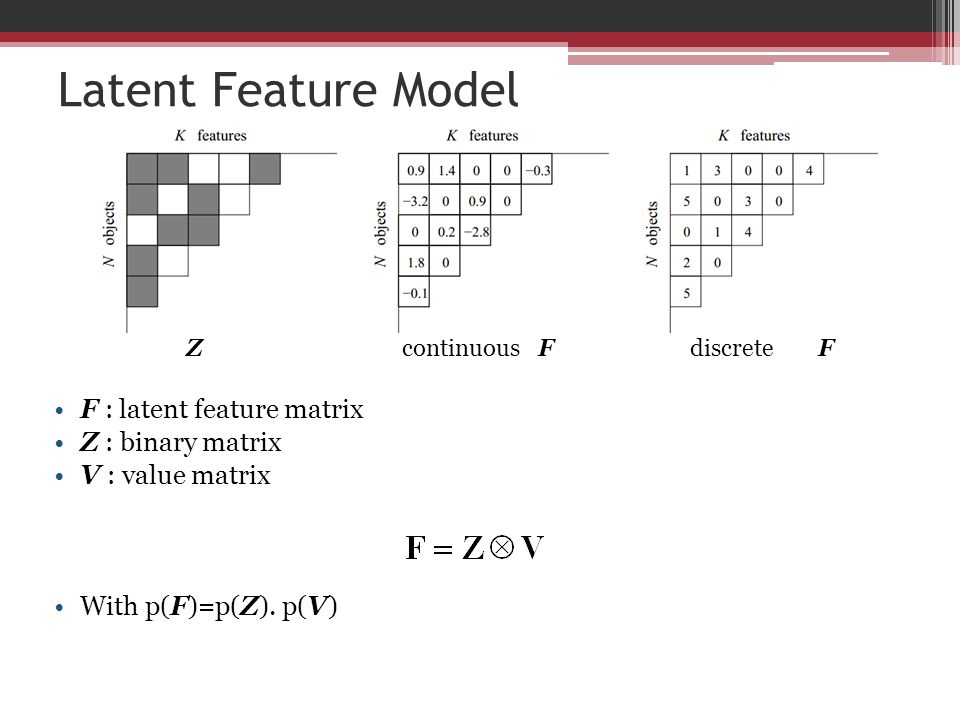 Latent Feature Model F : latent feature matrix Z : binary matrix
