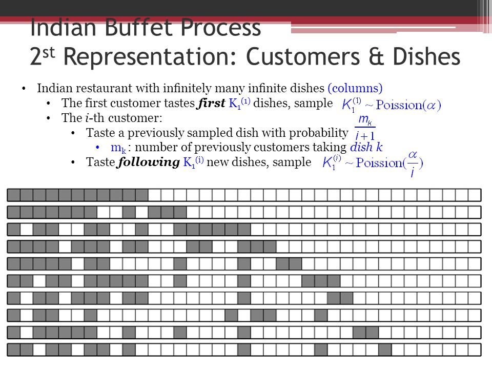 Indian Buffet Process 2st Representation: Customers & Dishes