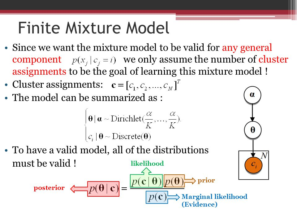 Finite Mixture Model