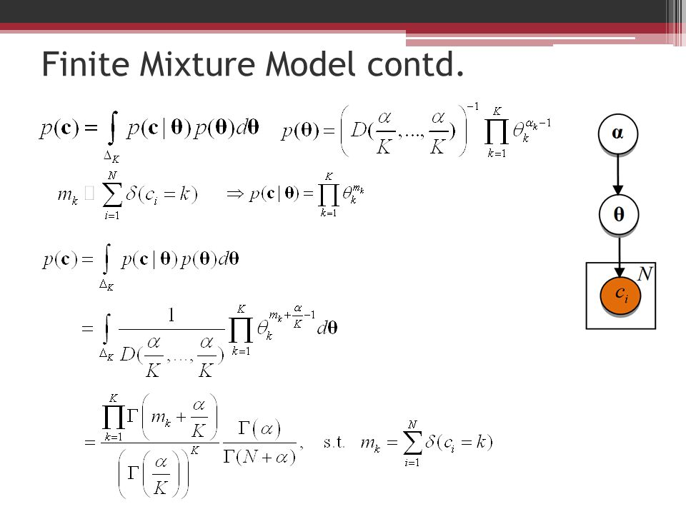 Finite Mixture Model contd.