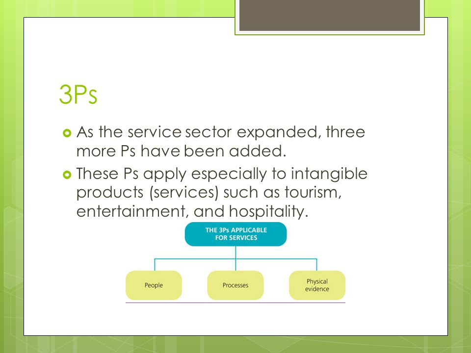 3Ps As the service sector expanded, three more Ps have been added.