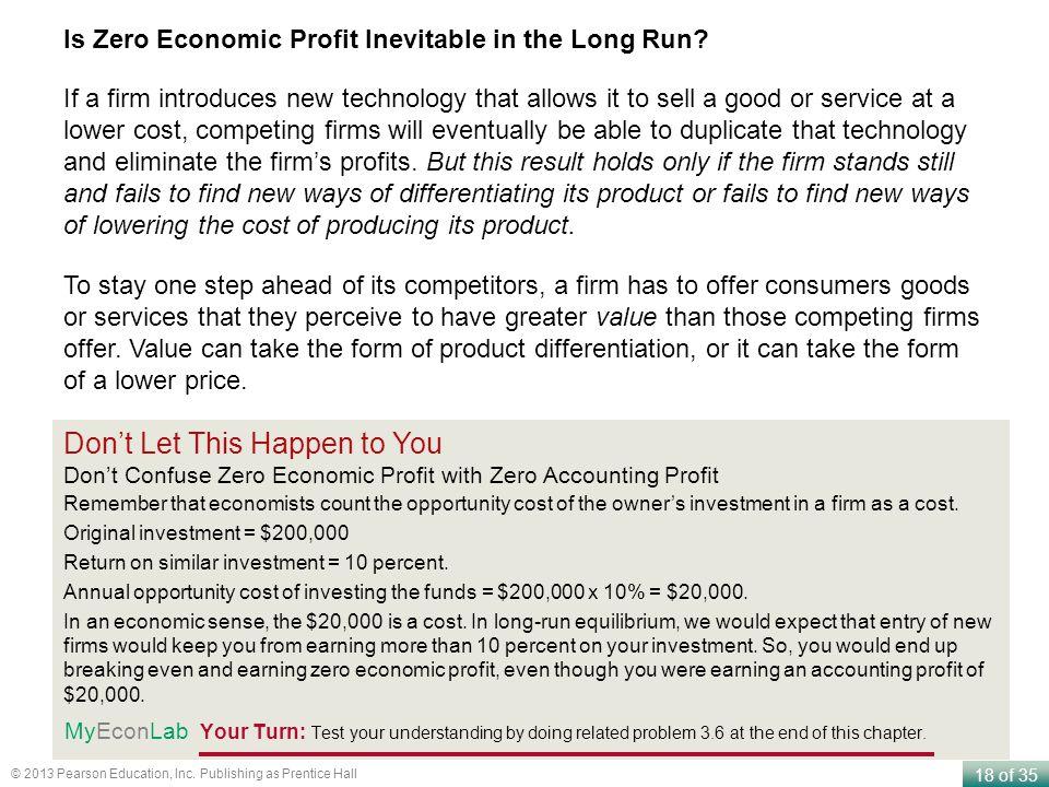 Is Zero Economic Profit Inevitable in the Long Run