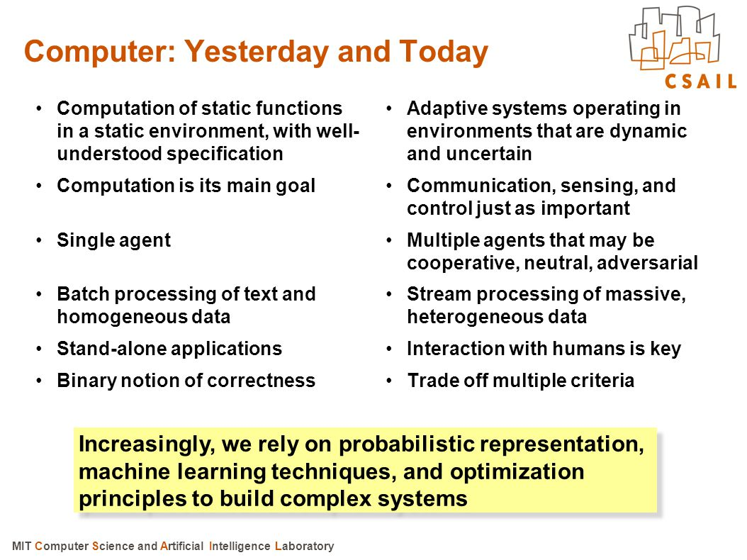 Computer: Yesterday and Today