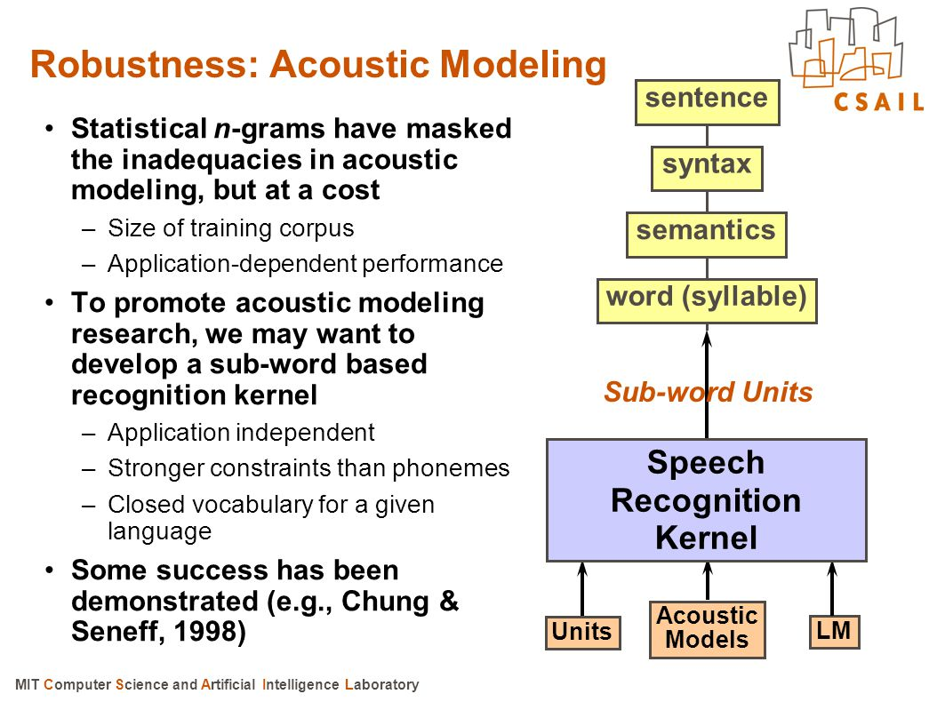 Robustness: Acoustic Modeling