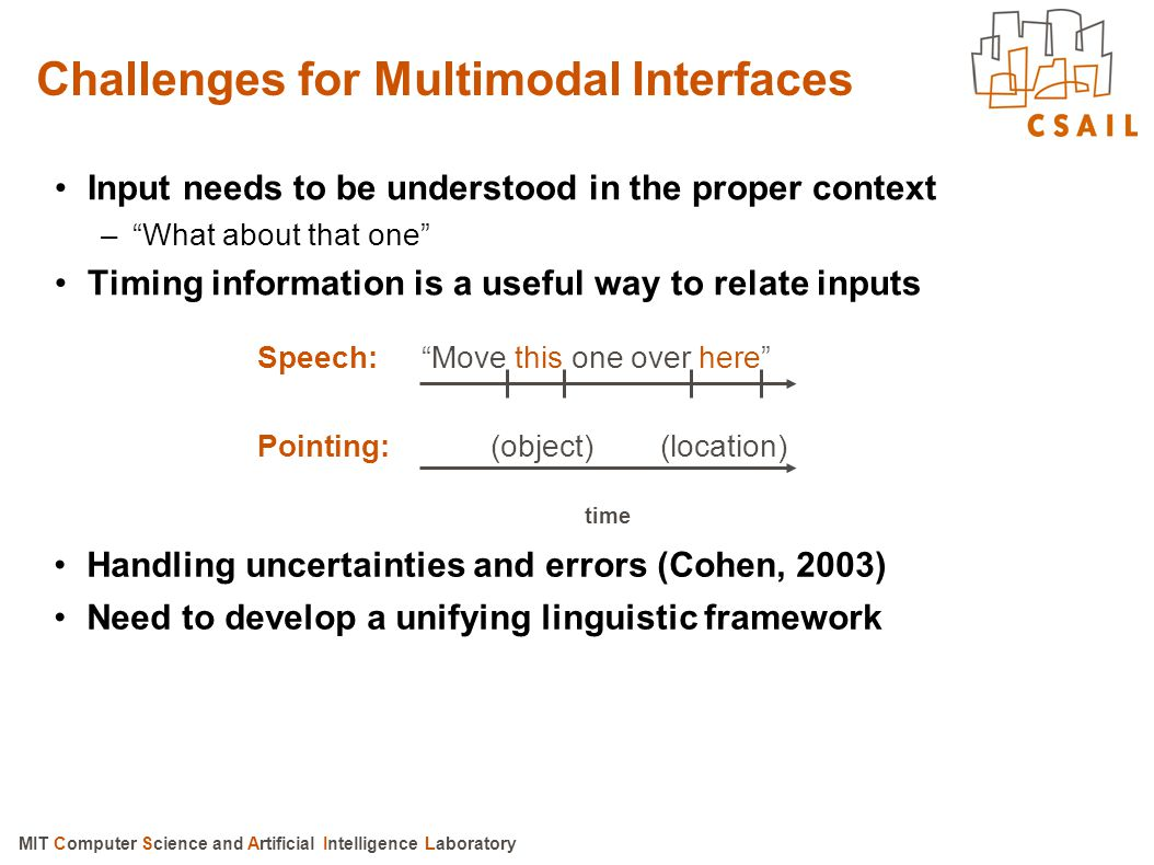 Challenges for Multimodal Interfaces