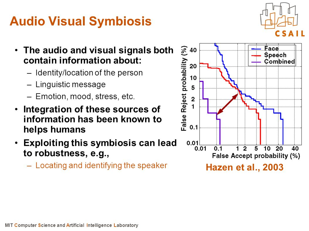Audio Visual Symbiosis
