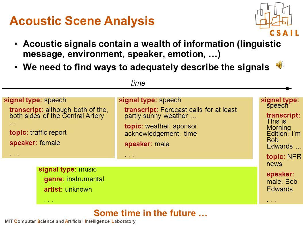 Acoustic Scene Analysis