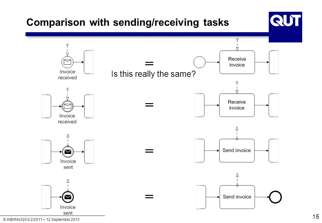 Comparison with sending/receiving tasks
