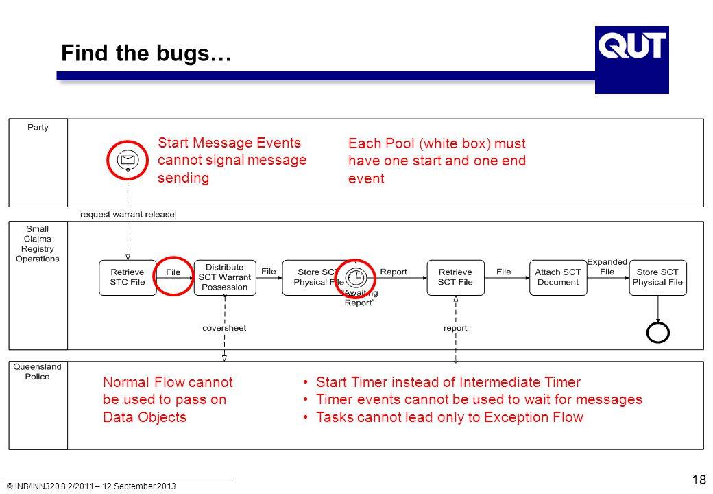 Find the bugs… Start Message Events cannot signal message sending