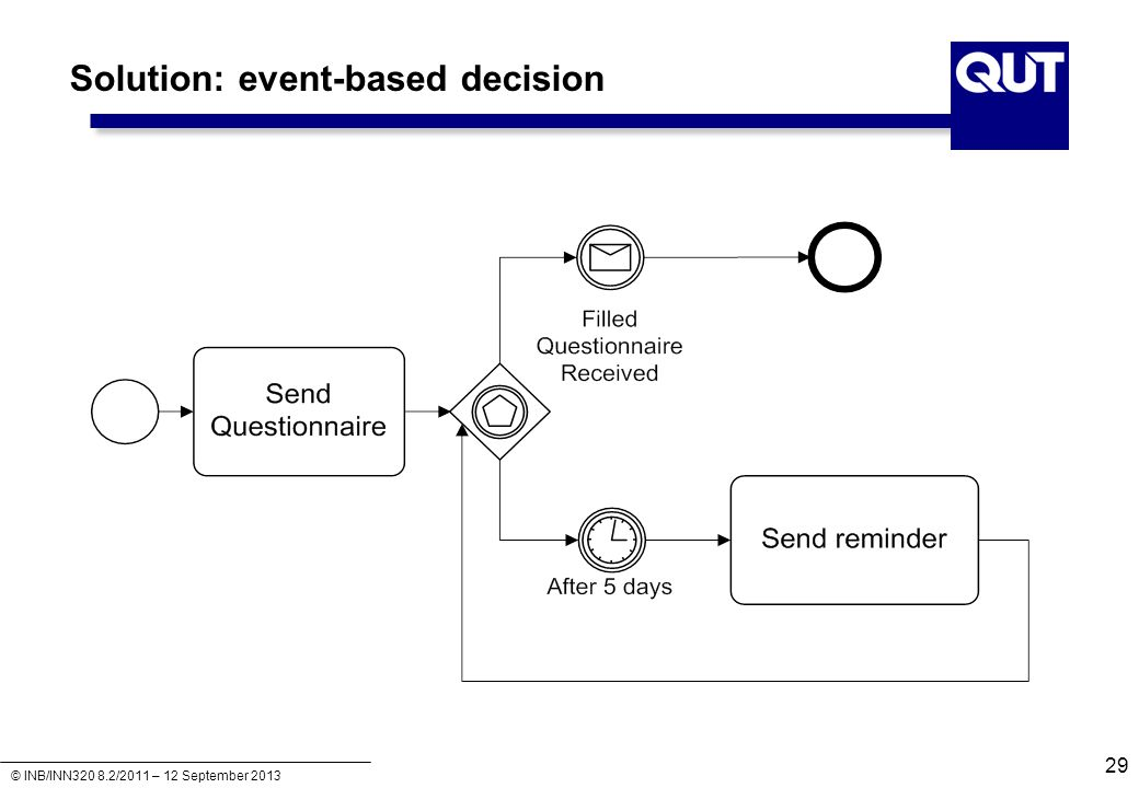 Solution: event-based decision