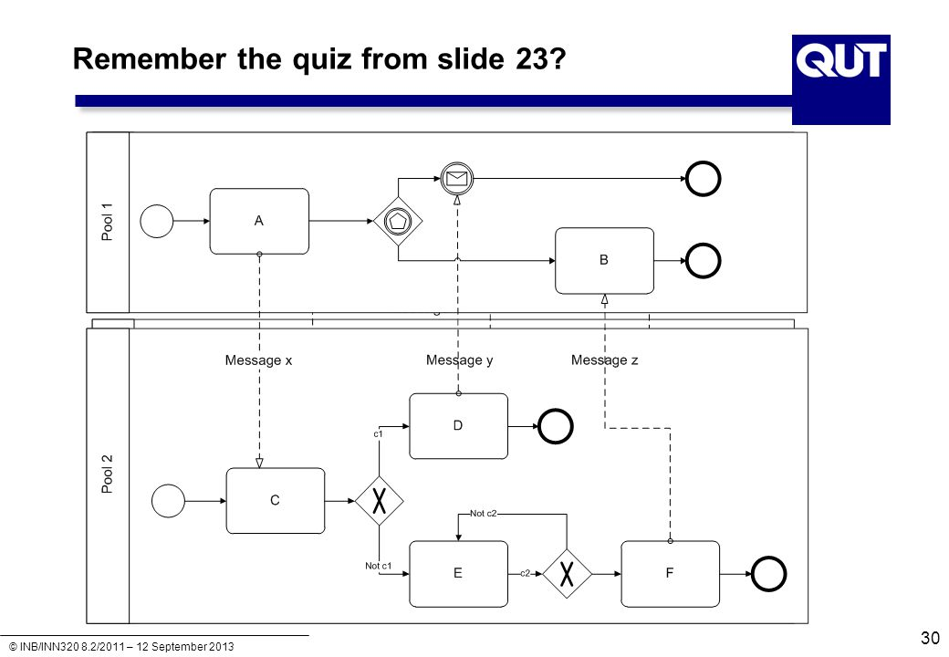 Remember the quiz from slide 23