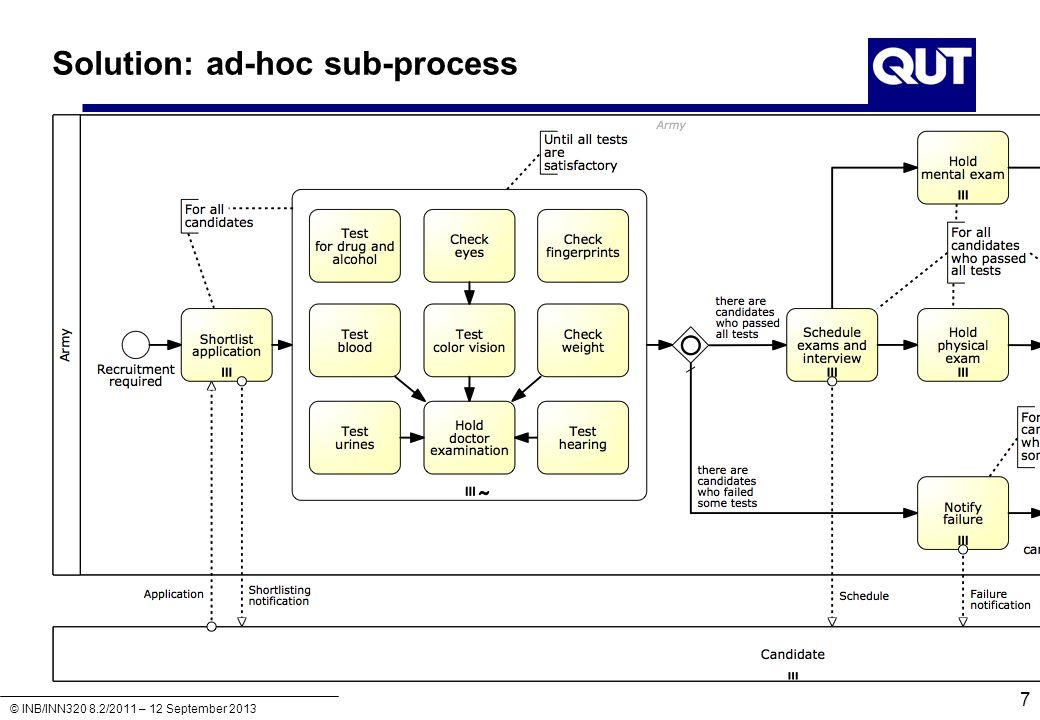 Solution: ad-hoc sub-process