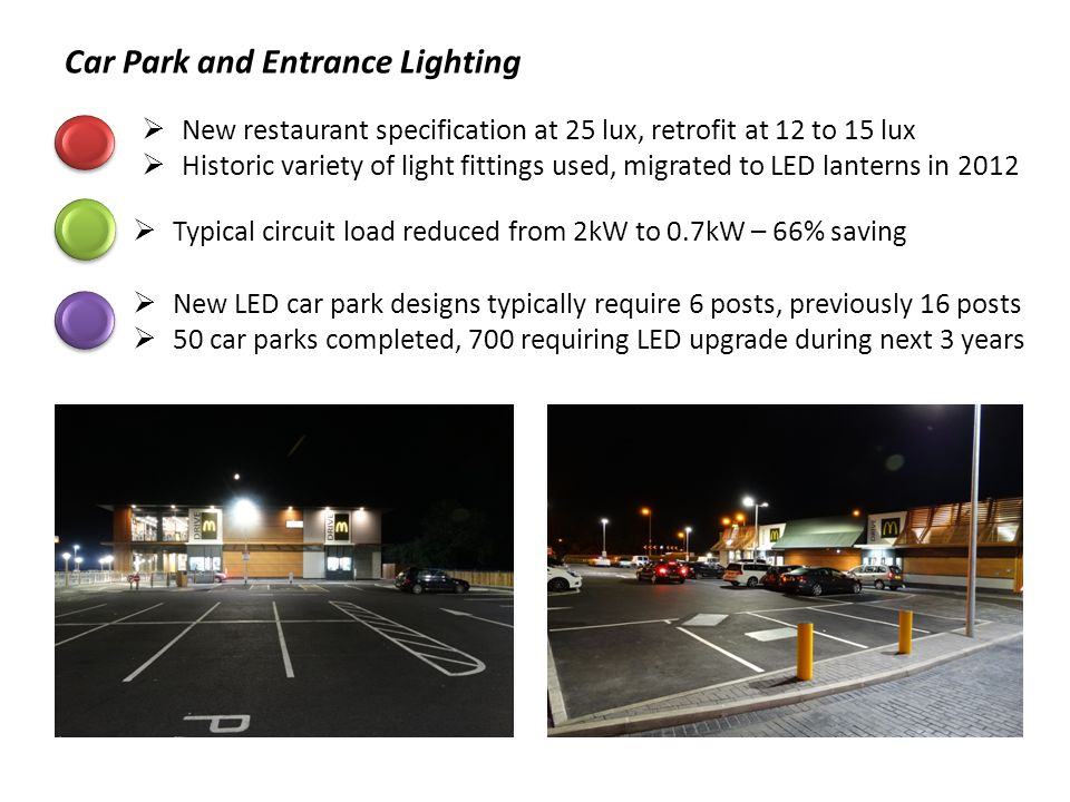Car Park and Entrance Lighting