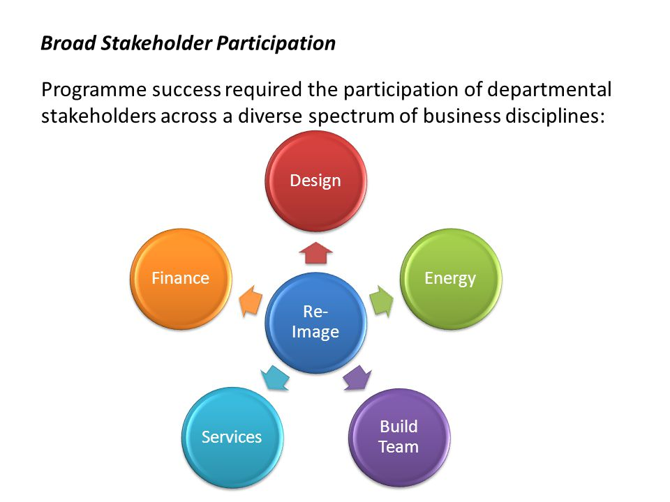 Broad Stakeholder Participation