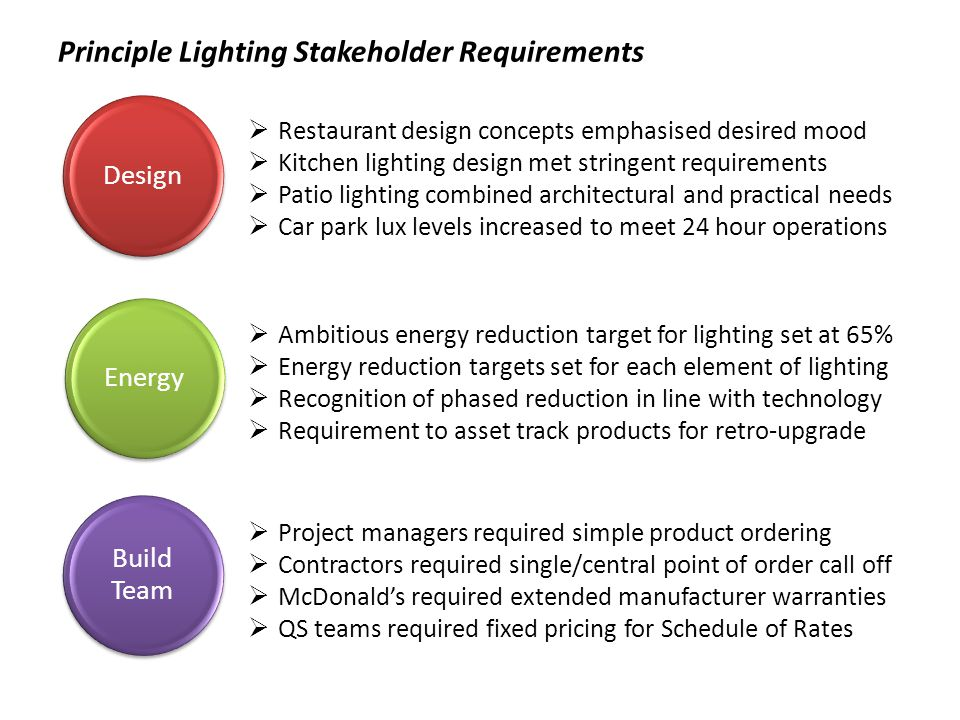Principle Lighting Stakeholder Requirements