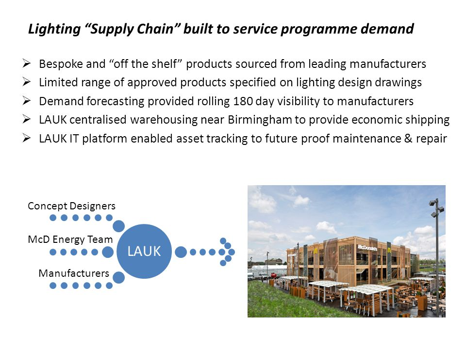 Lighting Supply Chain built to service programme demand