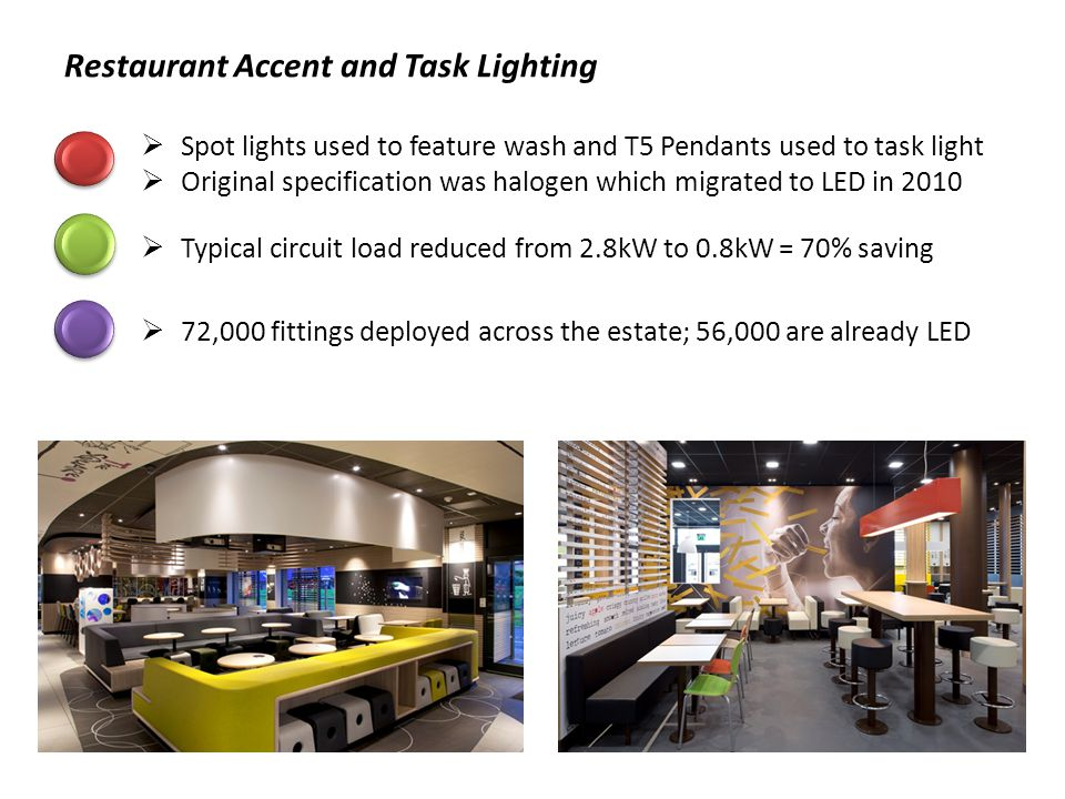 Restaurant Accent and Task Lighting